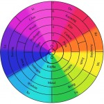NYTN 7 image 1_Concentric Circle Colored